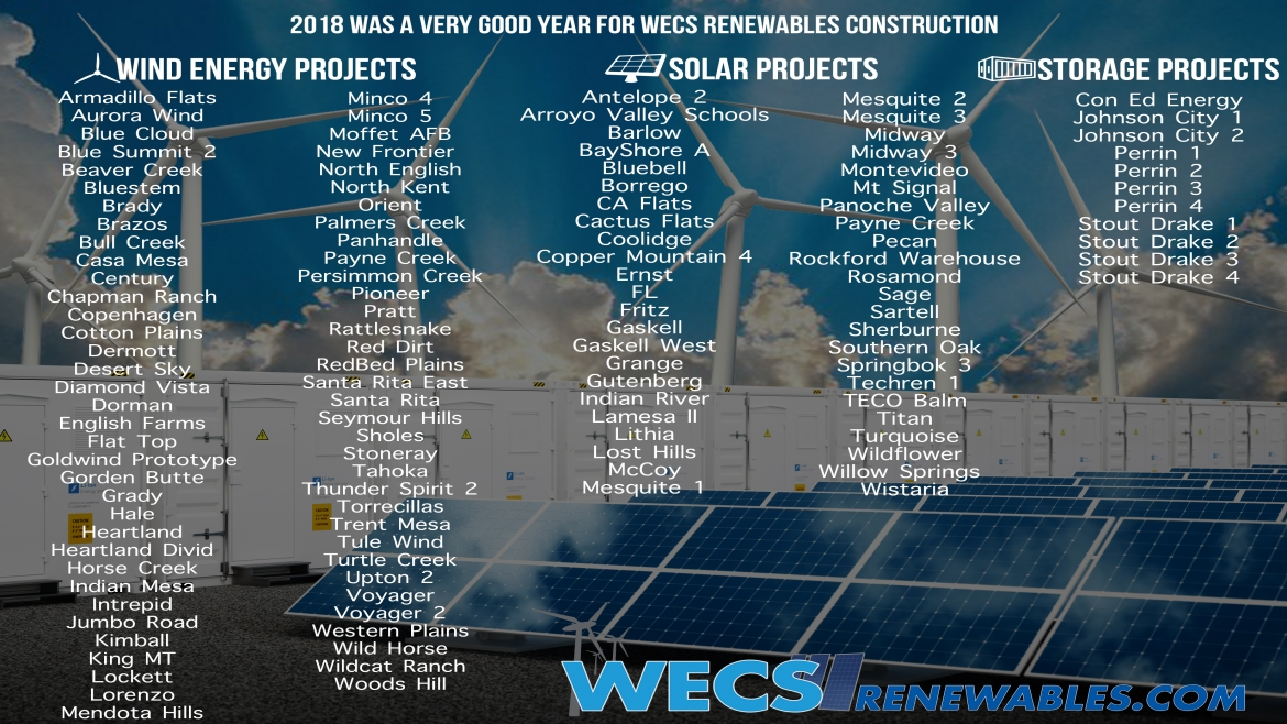 2018 was a VERY GOOD year for WECS Renewables Construction