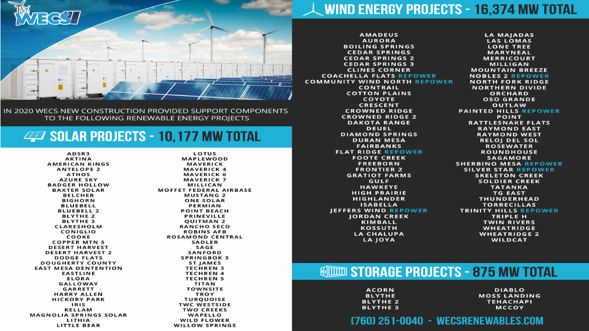 WECS supported the following 2020 renewable energy projects