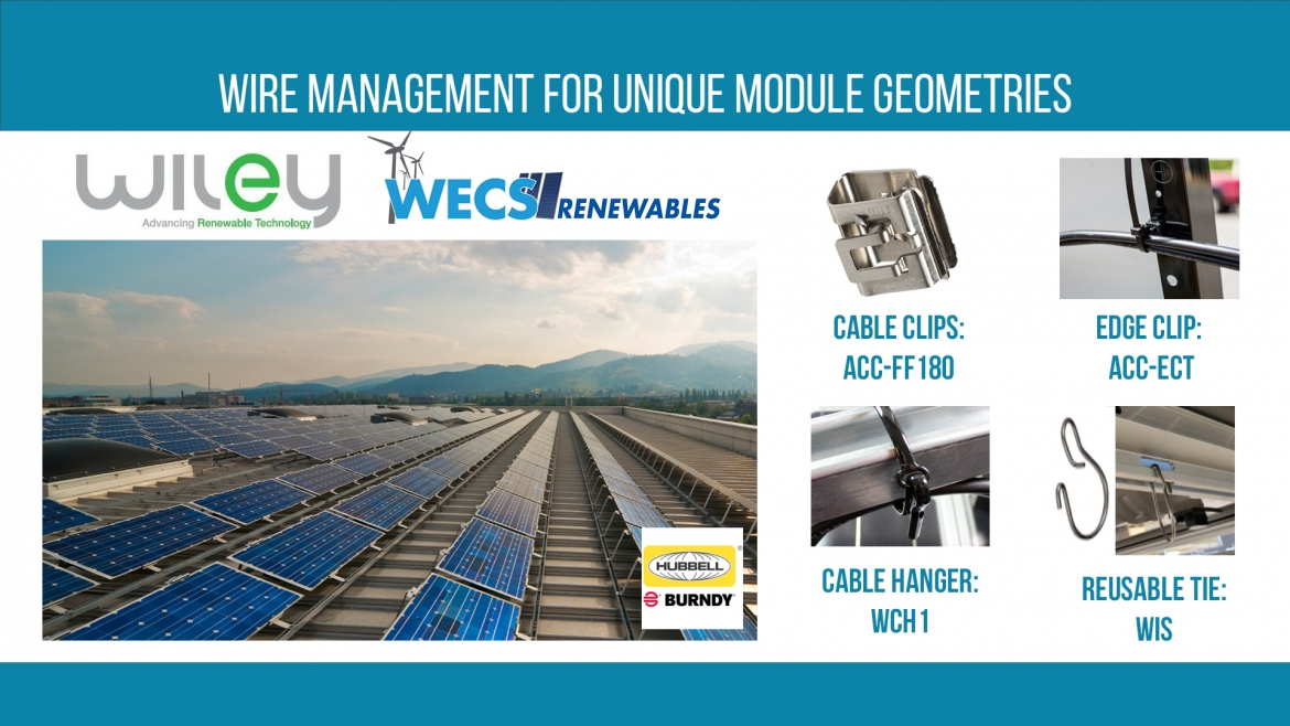 WILEY - Wire Management for Unique Module Geometries